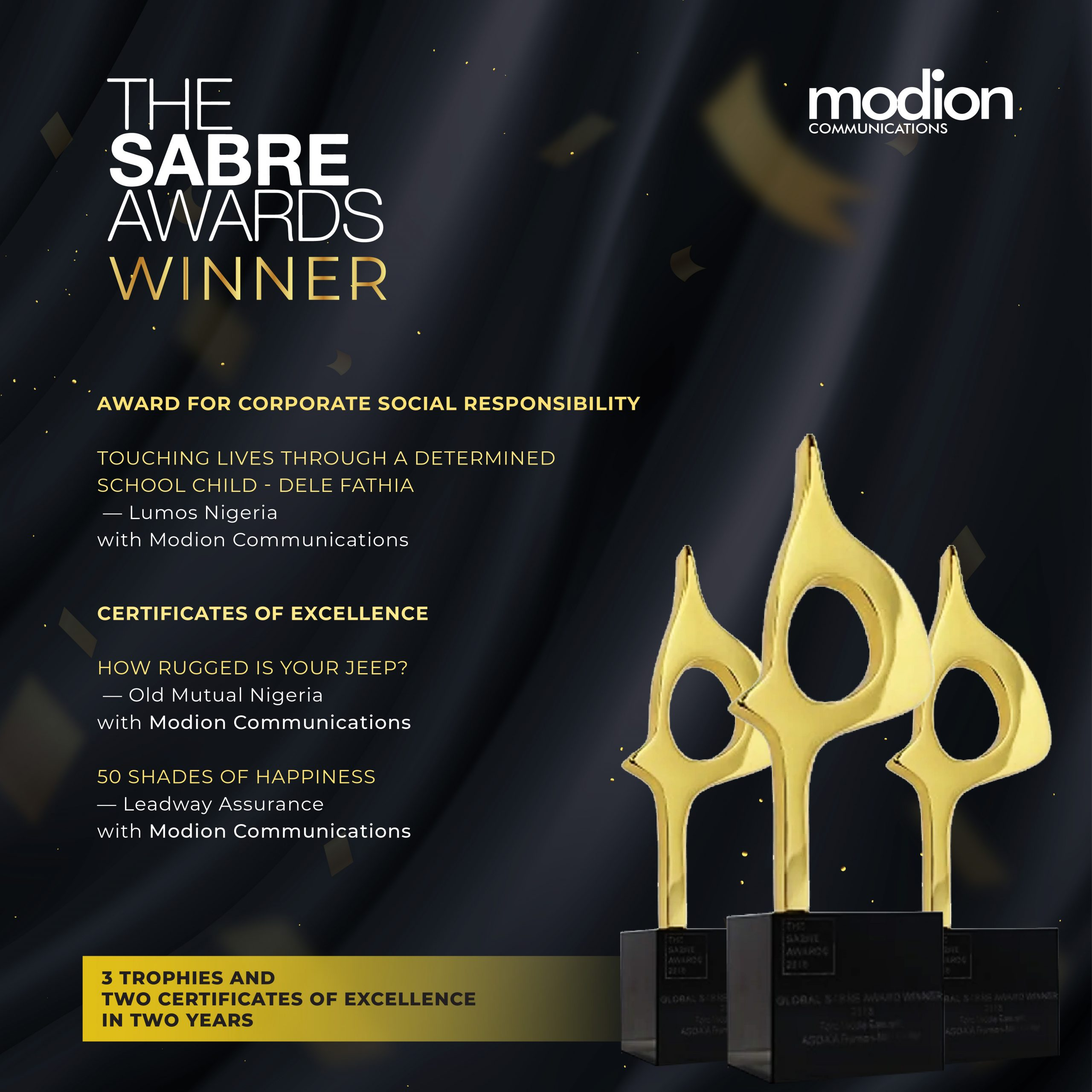 Modion Communications clinches back-to-back globally coveted SABRE Award    Marketing Edge Magazine